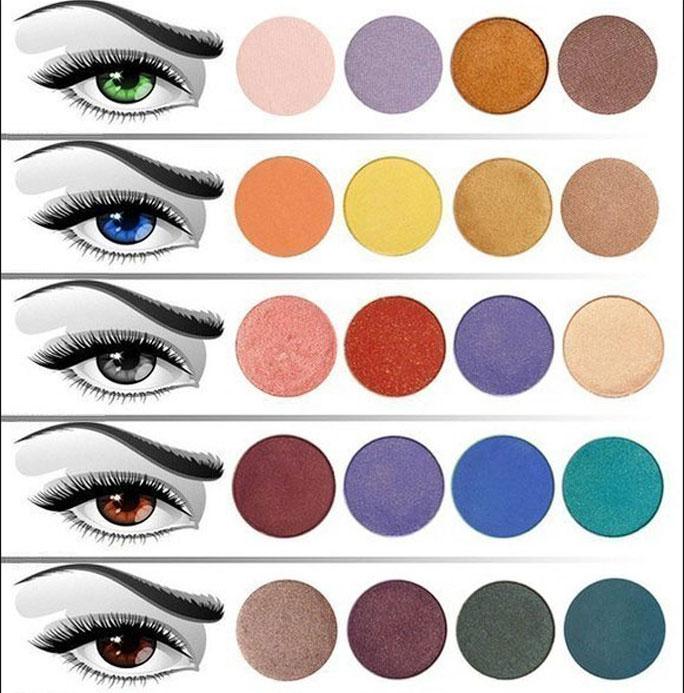 Какие тени подходят под Ваш цвет глаз