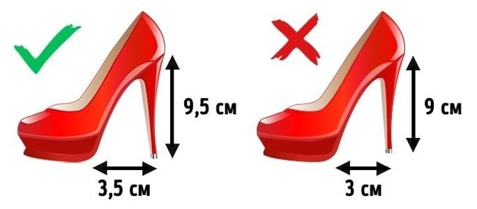 12 простых приемов, которые помогут выбрать идеальную обувь