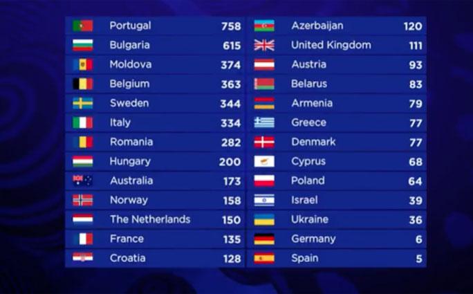 ВПогранслужбе пояснили, почему пустили в Украинское государство болгарского участника Евровидения