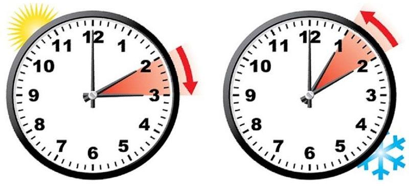 Внимание: переходим на летнее время, не забудьте перевести часы вперед