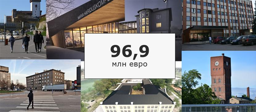 Катри Райк: на что пойдут финансы города Нарвы в 2021 году